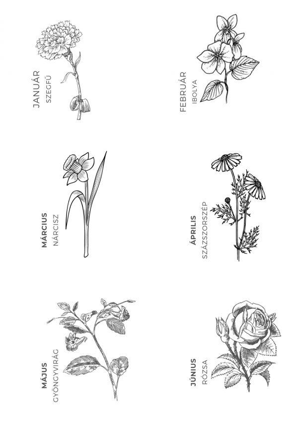 Gyertya variációk 1