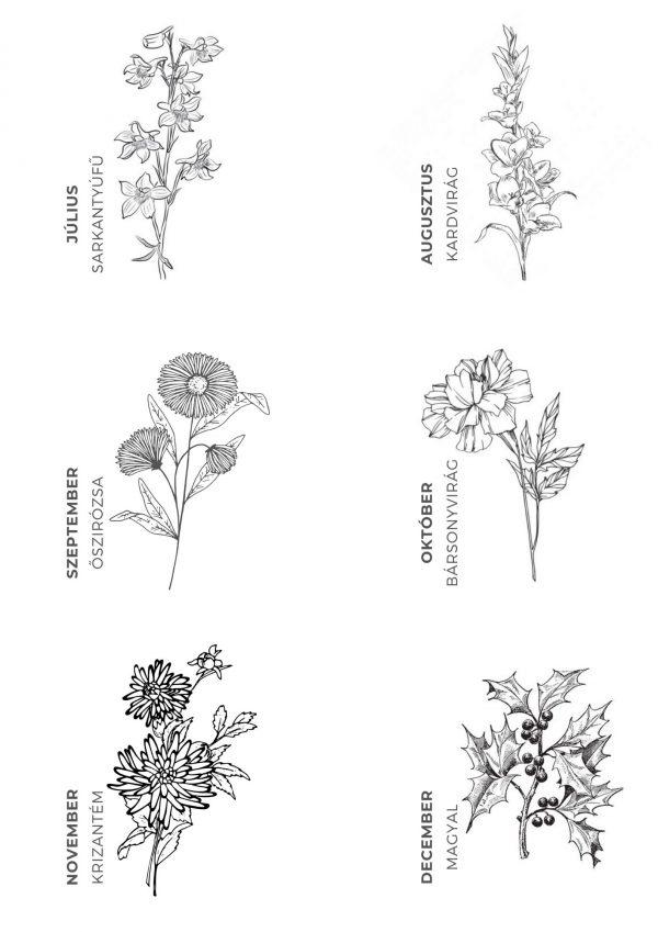 Gyertya variációk 2